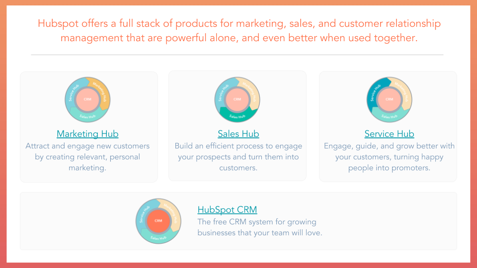 HubSpot Growth Stack overview